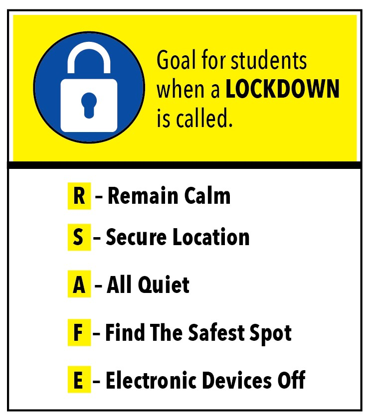 Goals of a Lockdown situation
